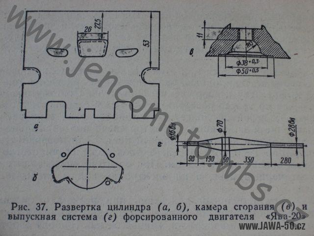 Výkres ruské úpravy válce motoru Jawa 20