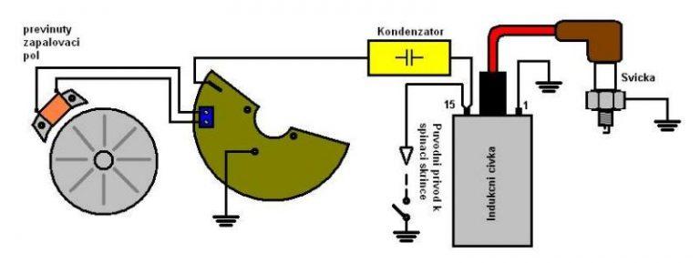 Schéma zapojení elektroinstalace s bezkontaktním Light CDI zapalováním pro typy 05, 20, 21 a 23