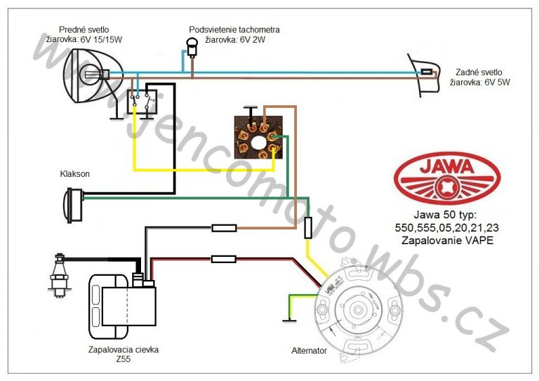 Jawa 50 schéma zapojení elektroinstalace s Vape SZ86 (6V/20W) a podsvícením tachometru a spínací skříňkou Jawa Mosquito