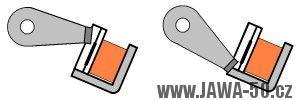 Fáze spínání indukčního spínače v závislosti na poloze magnetu