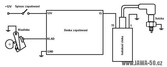 Schéma zapojení elektroinstalace s DC CDI - Jawa 50